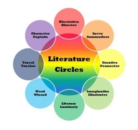 Review of Related Literature i Definition Of Municipal